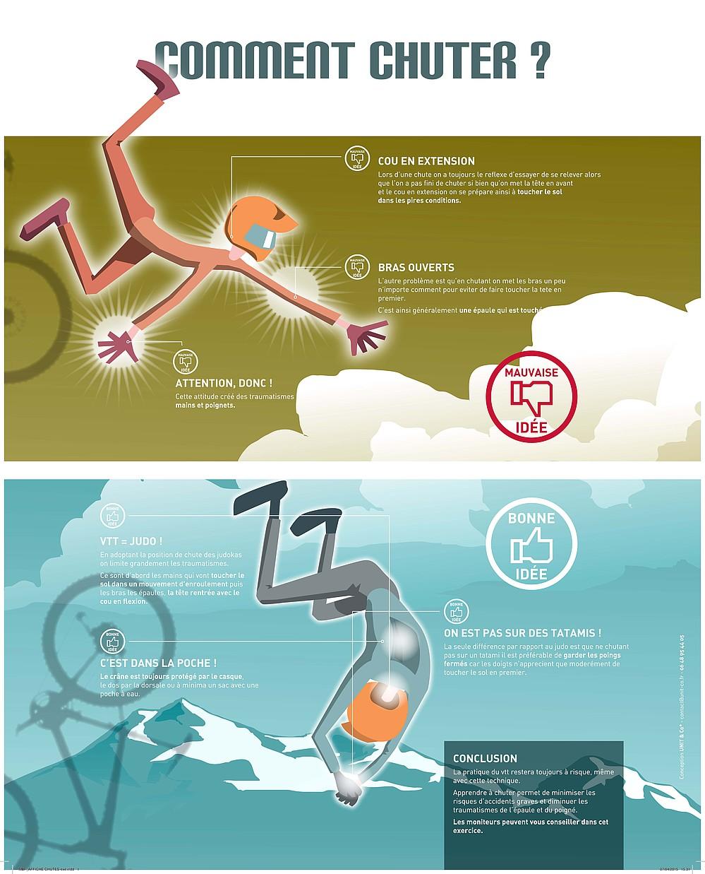 Conseils chute de vélo